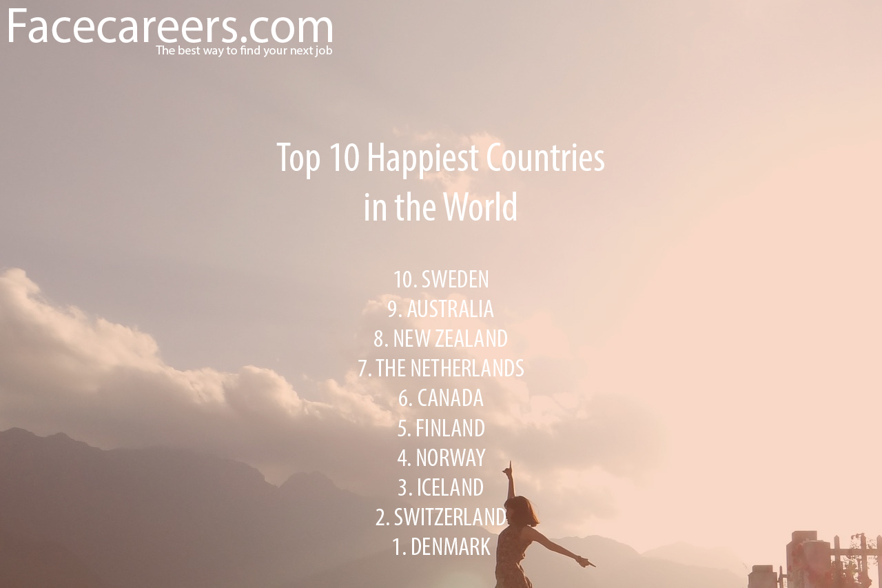 facecareers the best way to your next job top 10 happiest countries in the world